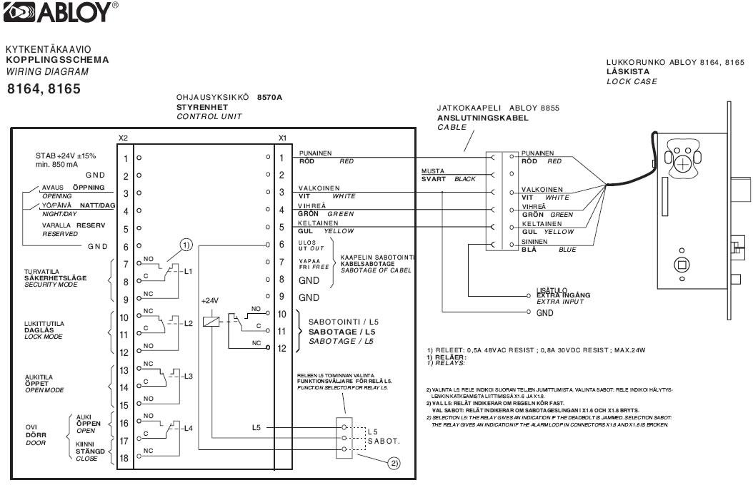 Samsung 570stft монитор